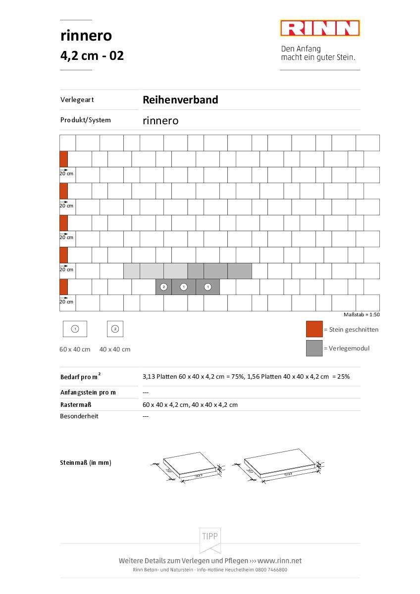 rinnero Platten|Reihenverband - 02