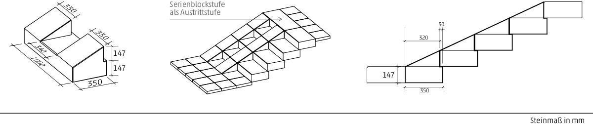 kinderwagentreppe von rinn betonsteine und natursteine rinn betonsteine und natursteine. Black Bedroom Furniture Sets. Home Design Ideas