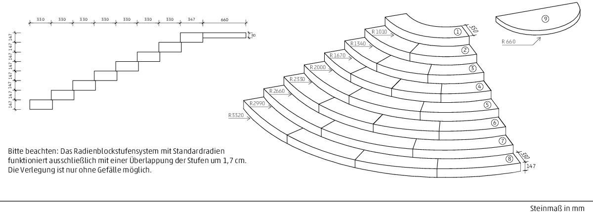 radienblockstufen von rinn betonsteine und natursteine rinn betonsteine und natursteine. Black Bedroom Furniture Sets. Home Design Ideas