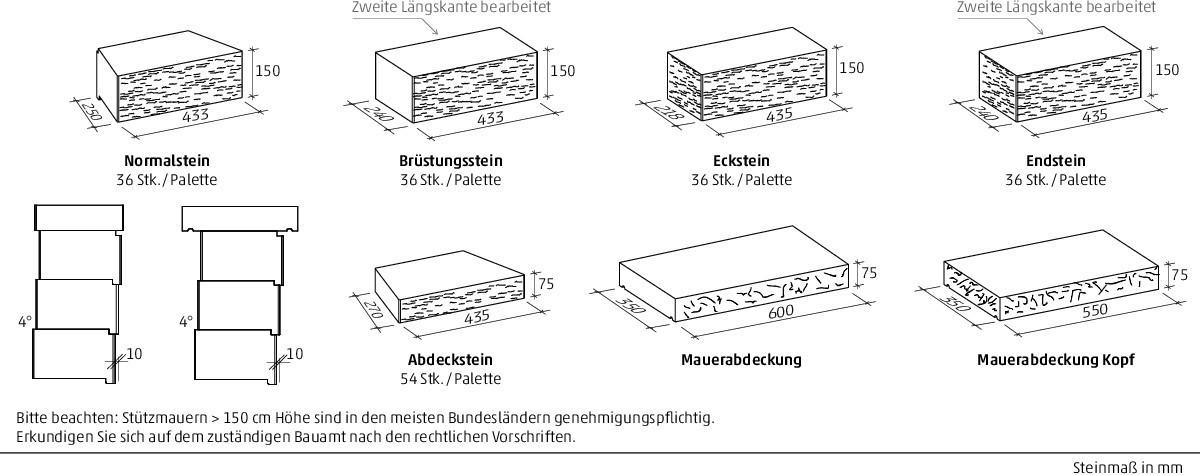 York Mauer Von Rinn Betonsteine Und Natursteine Rinn Betonsteine